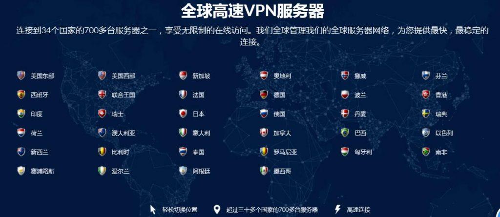 #知乎付费国外VPN推荐#SaferVPN测评报告与购买教程 PC免费测试1天 安卓/IOS免费测试3天