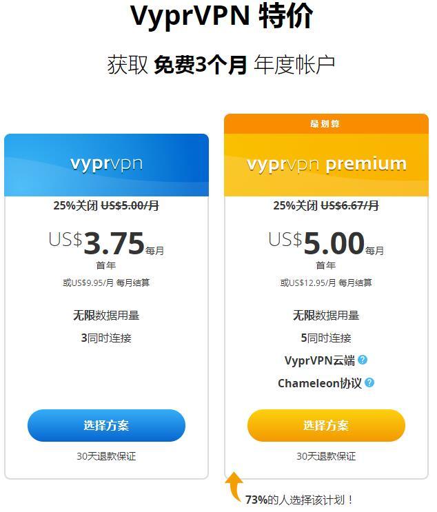 #国外VPN推荐#VyprVPN评测:安全快速带NAT防火墙功能